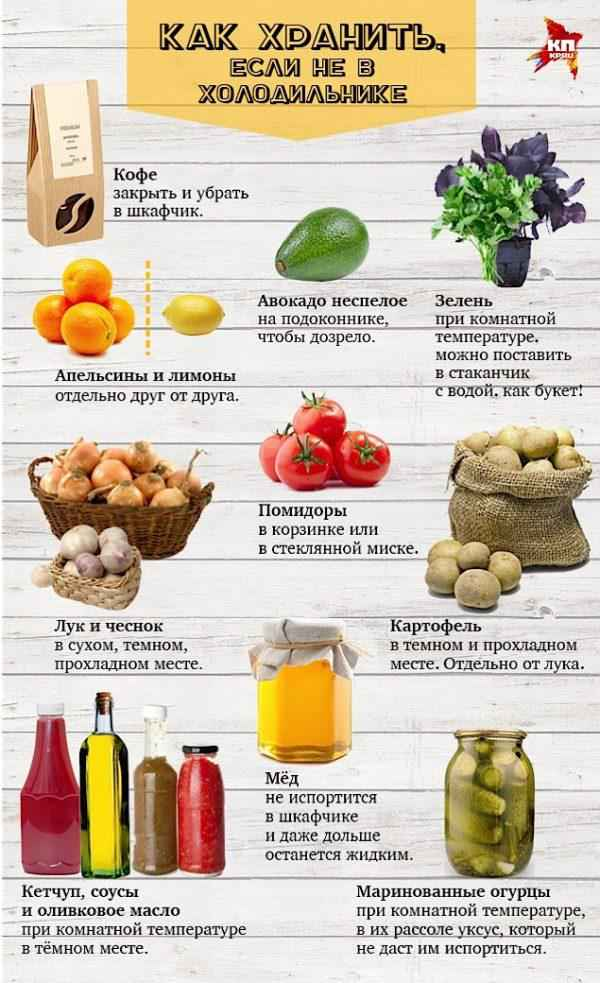 Какие продукты нельзя хранить в холодильнике и почему?