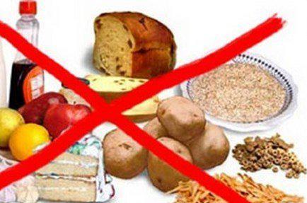 Повышенный сахар в крови: симптомы, причины,диета.