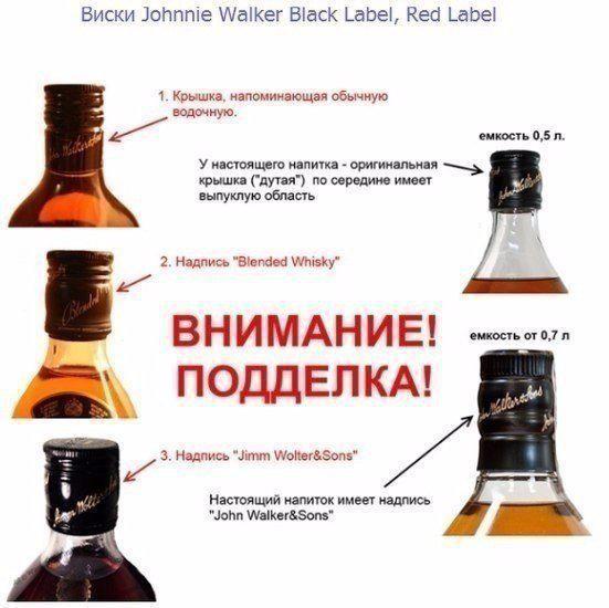 Как отличить настоящий элитный алкоголь от подделки 9