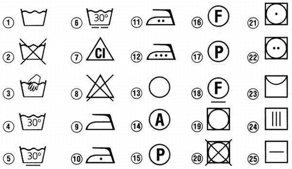 Как расшифровать символы на ярлычках одежды? 1