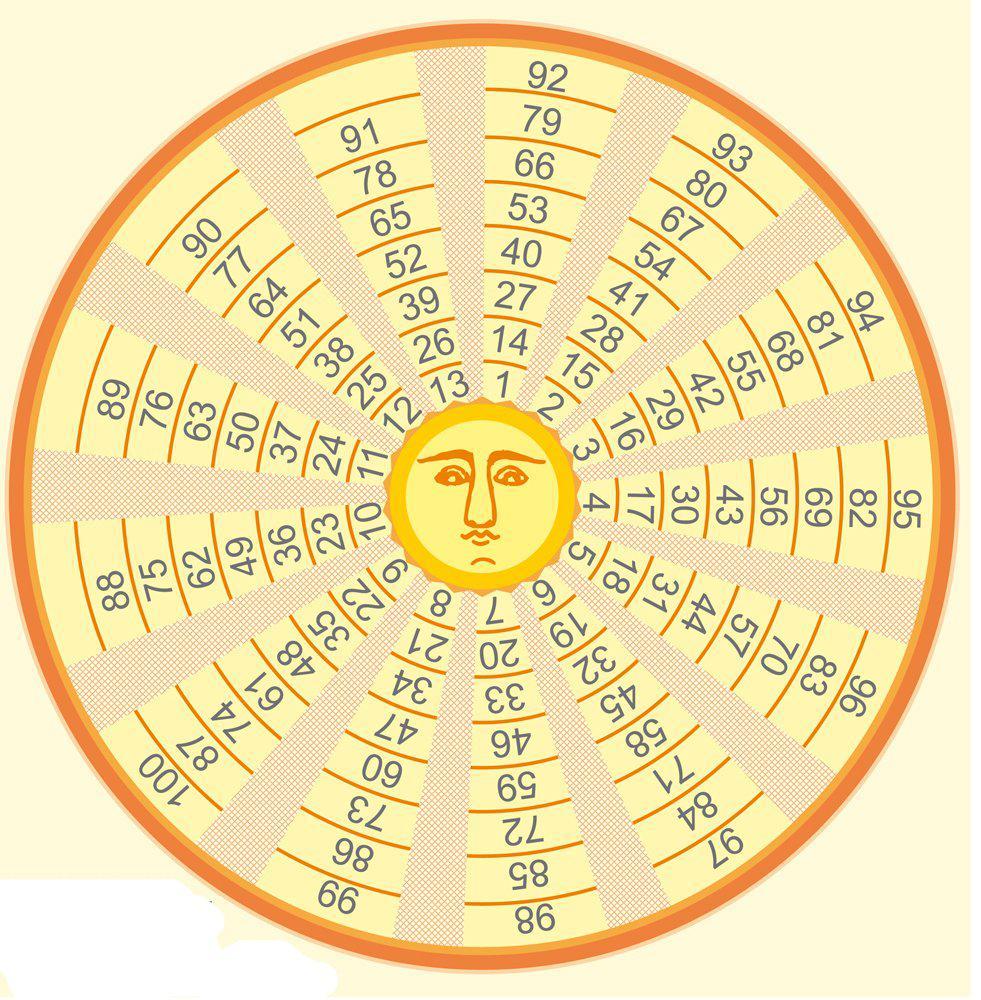 Гадание по кругу царя Соломона - узнай ответы на все свои вопросы! 1
